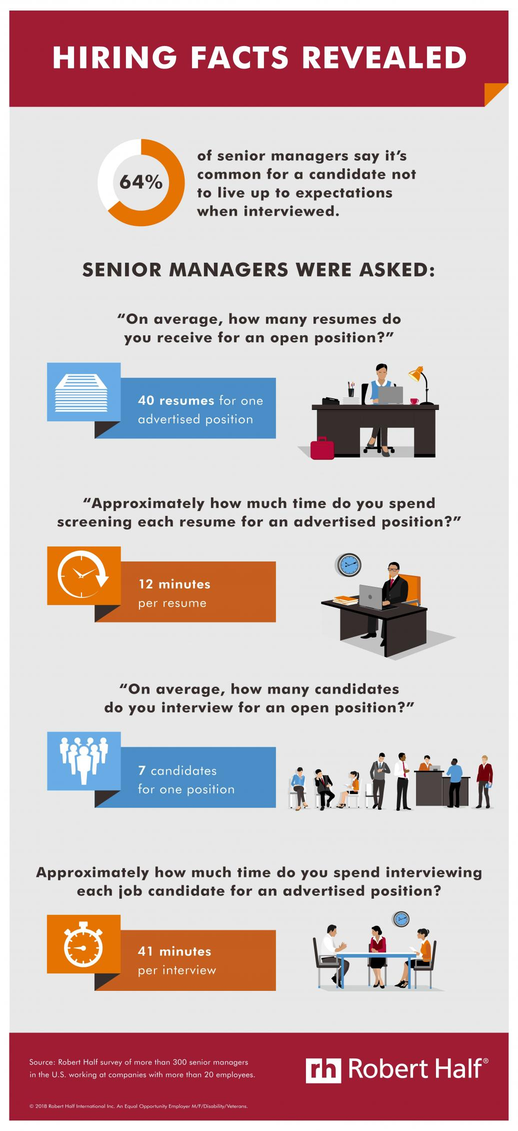 average time recruiter spends reviewing resume