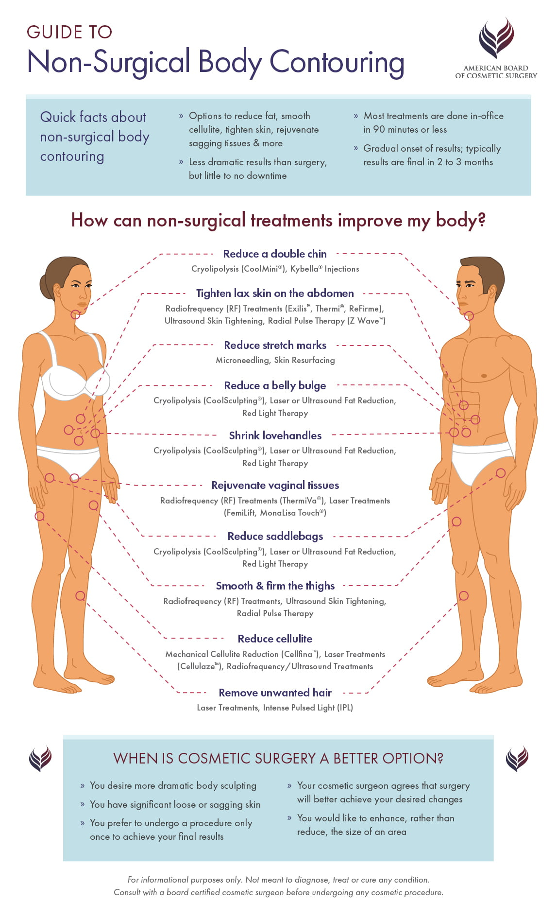 radio frequency cellulite treatment reviews