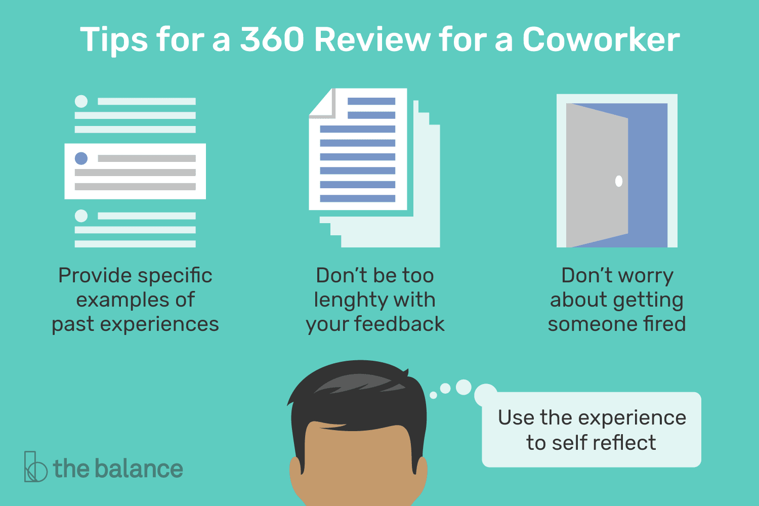 what is a 360 review